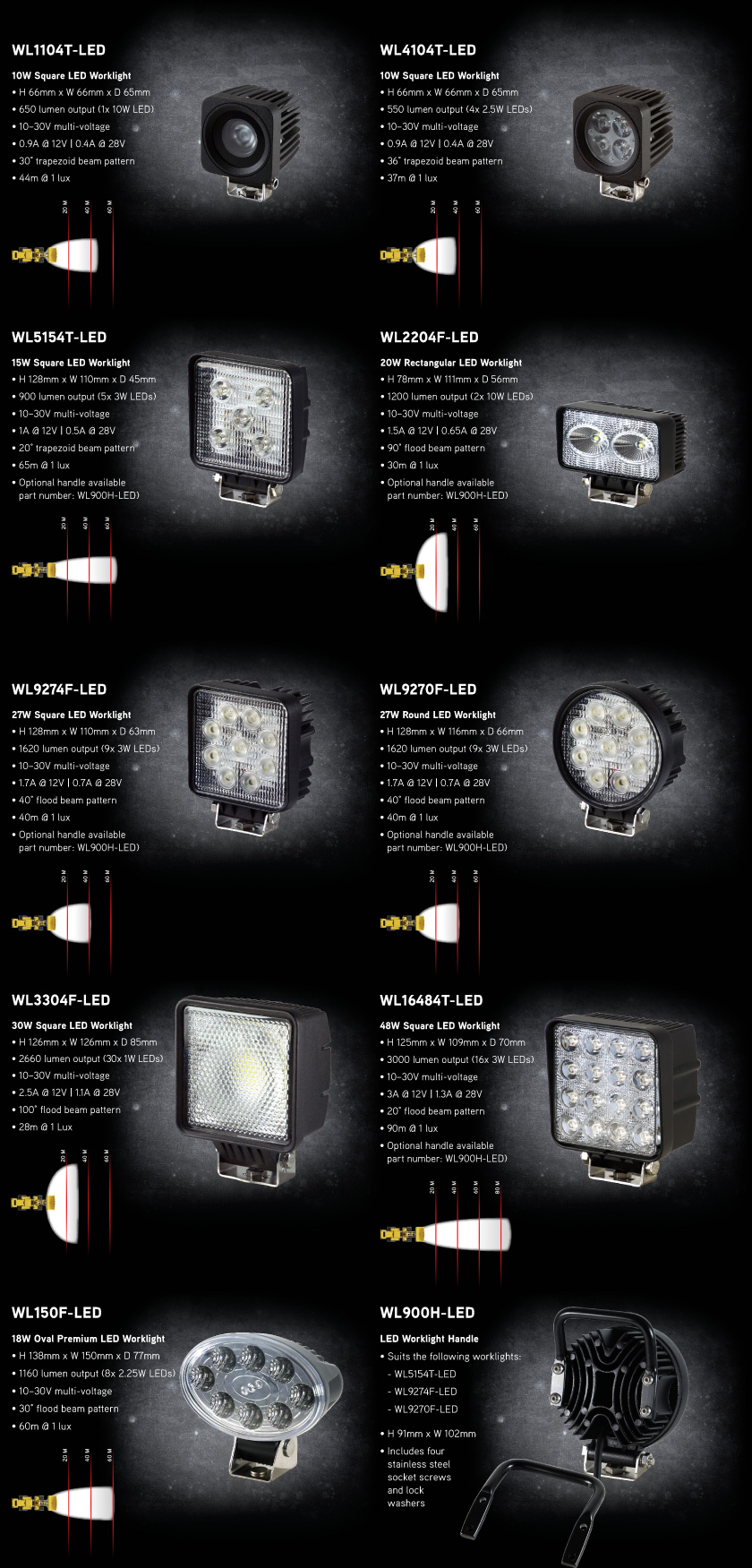 xray-vision-led-worklights