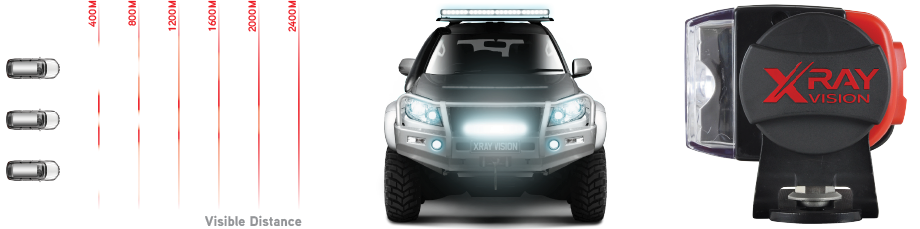 driving-lights-xray-vision-1200-led-series-info