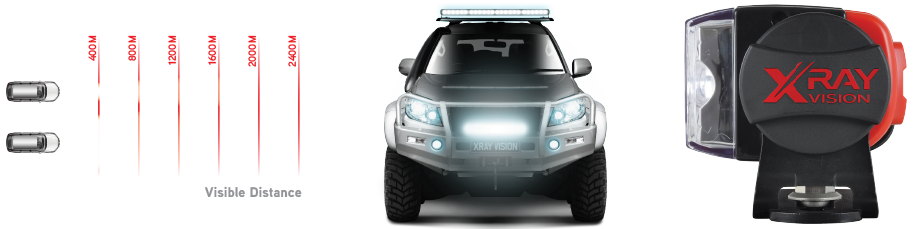 driving-lights-xray-vision-600-led-series-info1