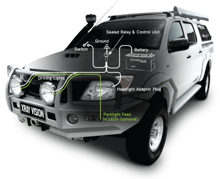 spotlight wiring diagram nissan navara xray vision driving light accessories and spares xray vision  xray vision driving light accessories